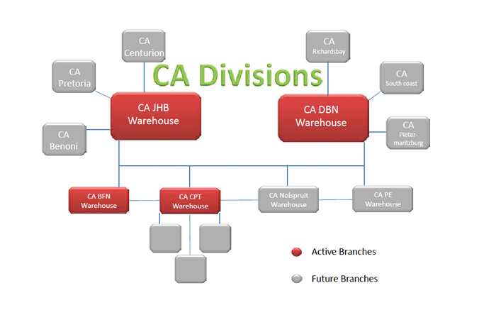 about-ca-divisions
