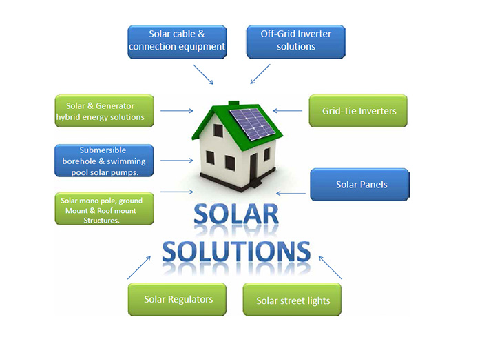 about-solar-solutions